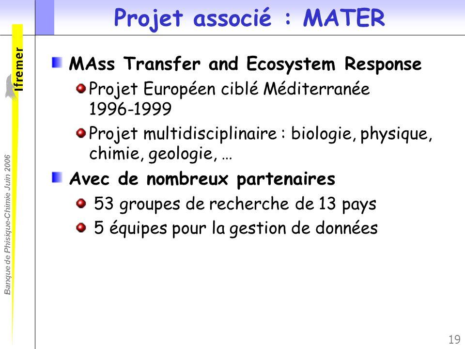 Projet associé : MATER MAss Transfer and Ecosystem Response