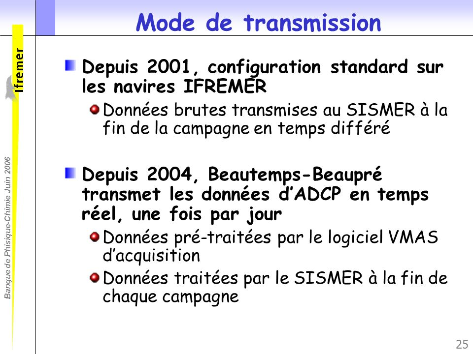 Mode de transmissionDepuis 2001, configuration standard sur les navires IFREMER.