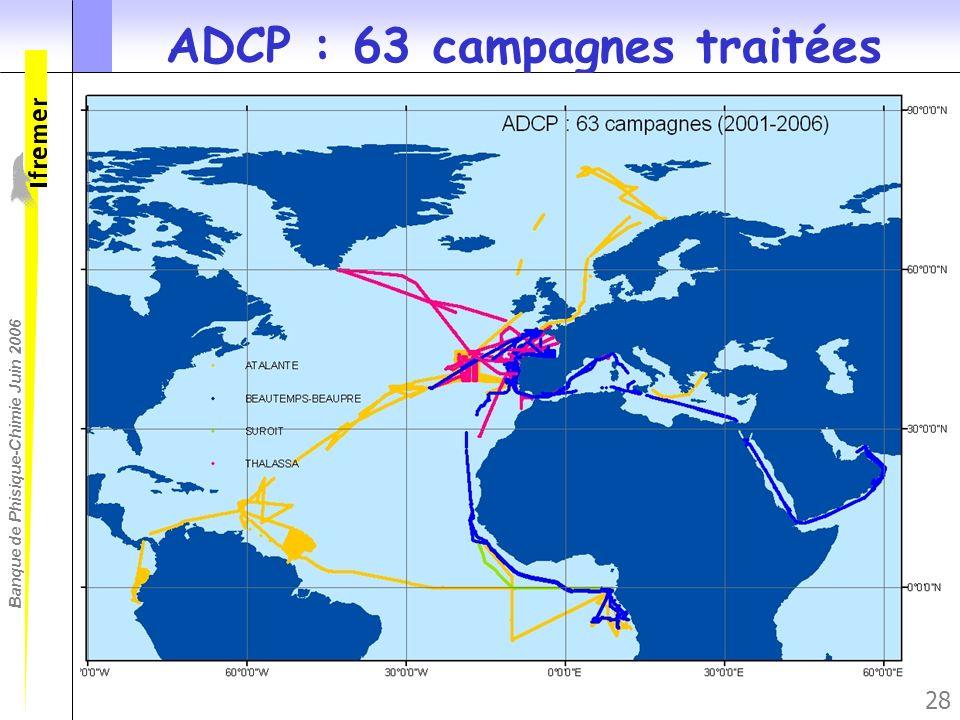 ADCP : 63 campagnes traitées