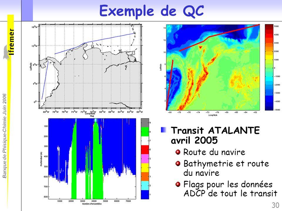 Exemple de QC Transit ATALANTE avril 2005 Route du navire