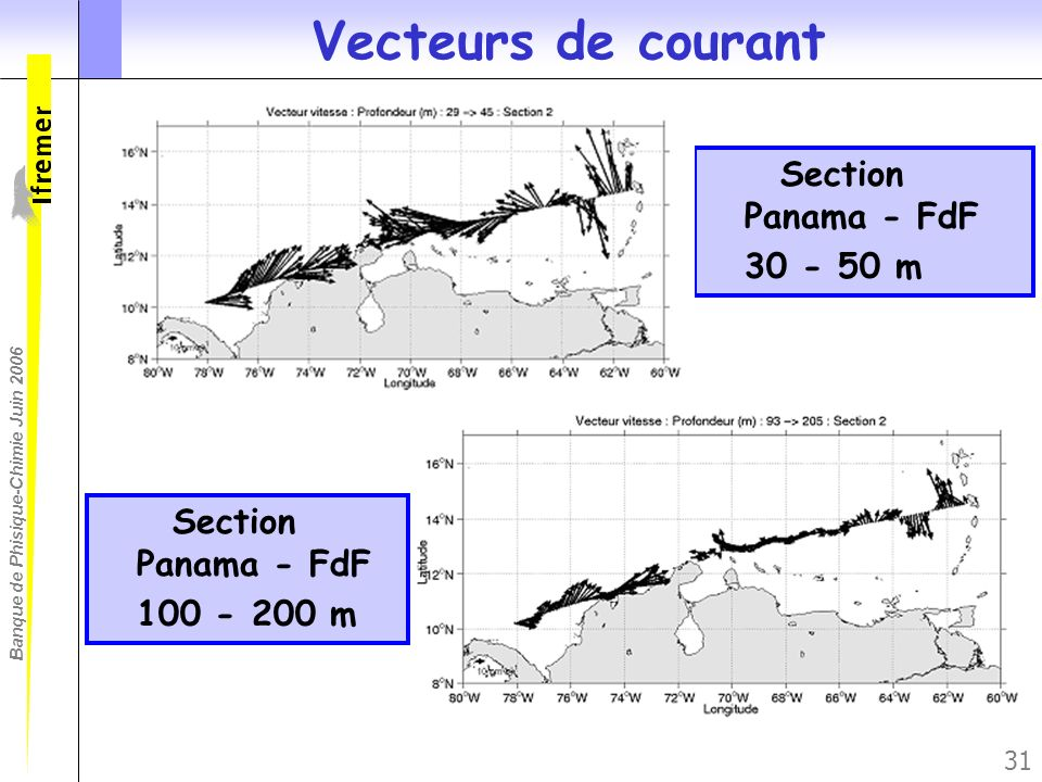 Vecteurs de courant Section Panama - FdF 30 - 50 m