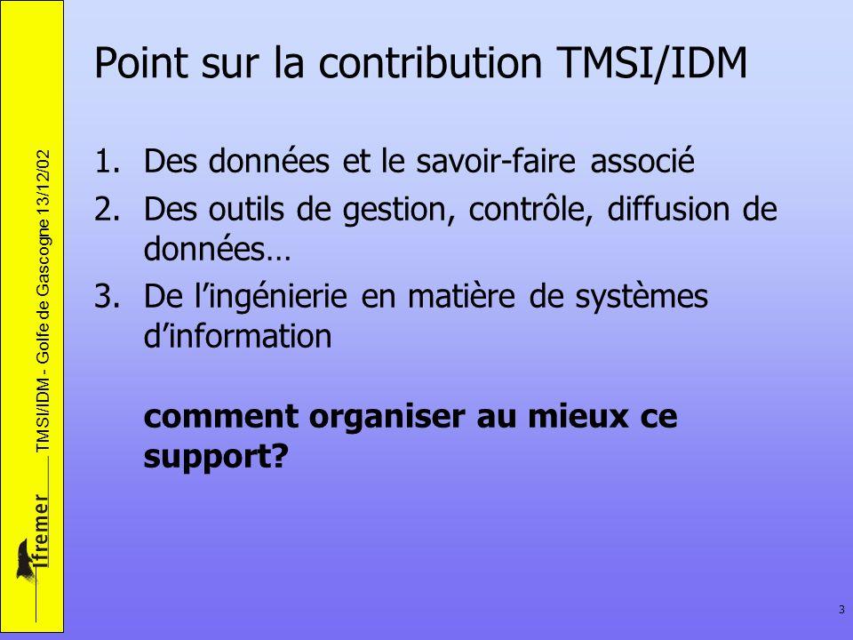 Point sur la contribution TMSI/IDM