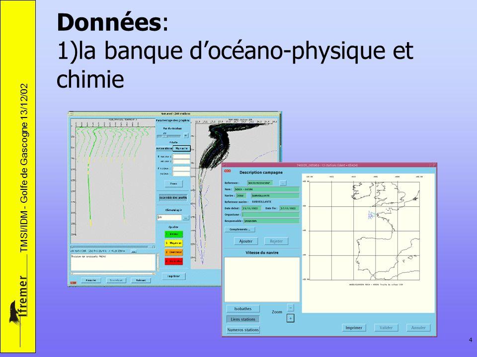 Données: 1)la banque d'océano-physique et chimie