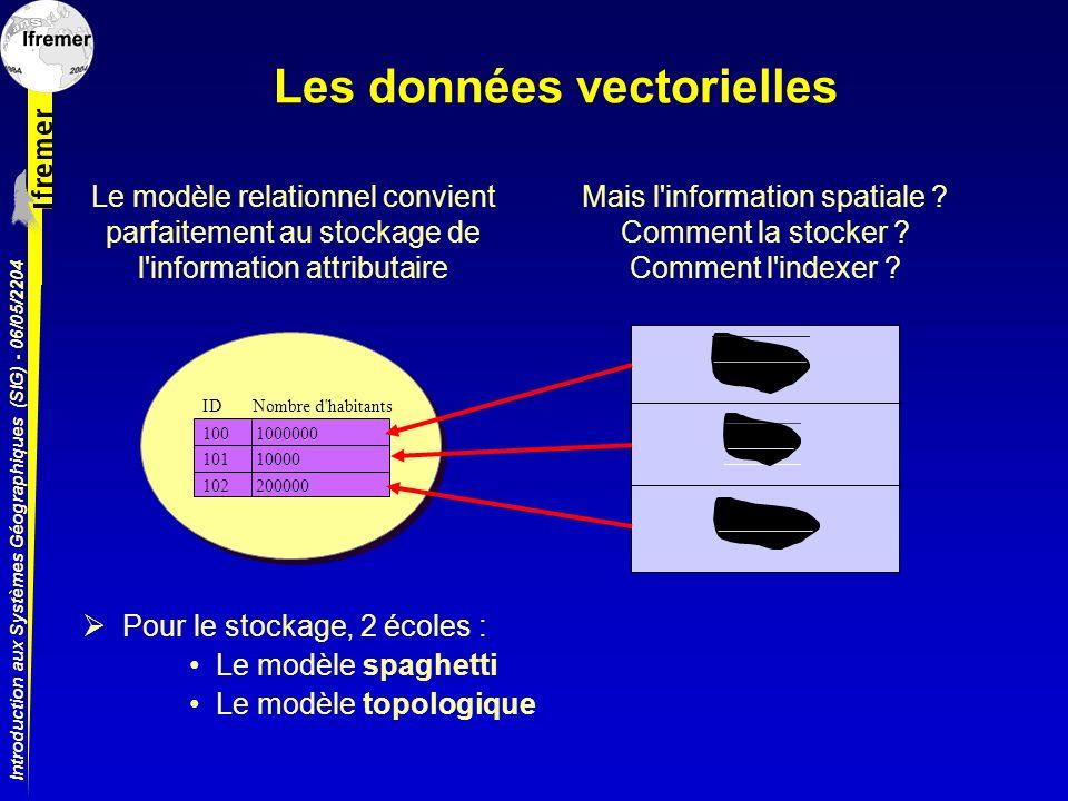 Les données vectorielles