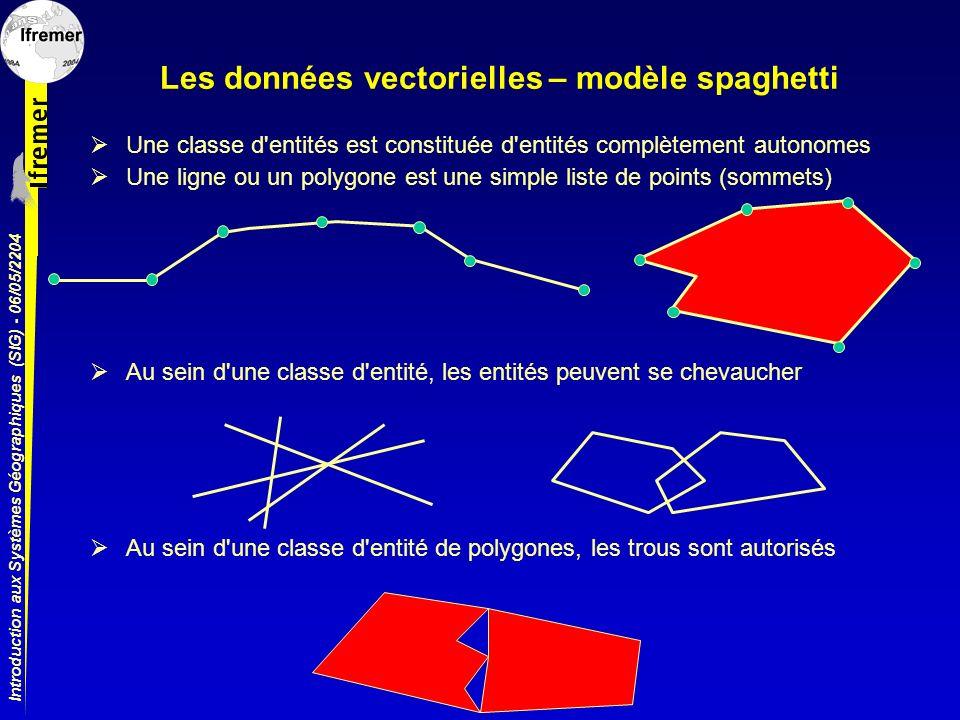 Les données vectorielles – modèle spaghetti