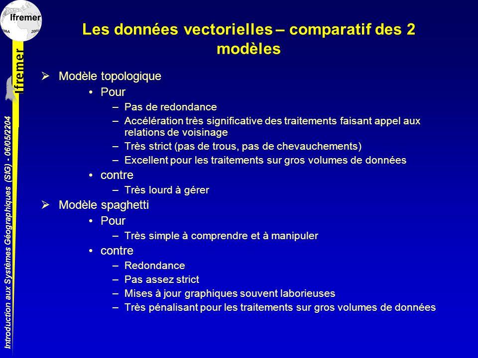 Les données vectorielles – comparatif des 2 modèles