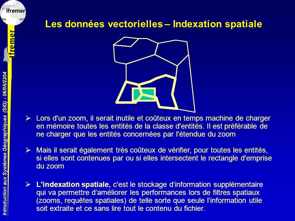 Les données vectorielles – Indexation spatiale
