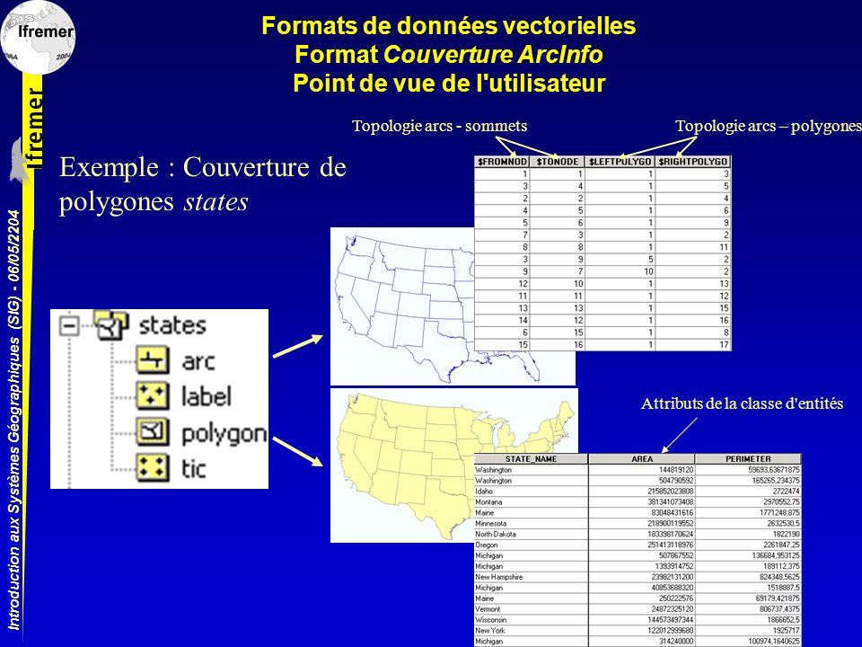 Introduction aux Systèmes Géographiques (SIG) - 06/05/2204