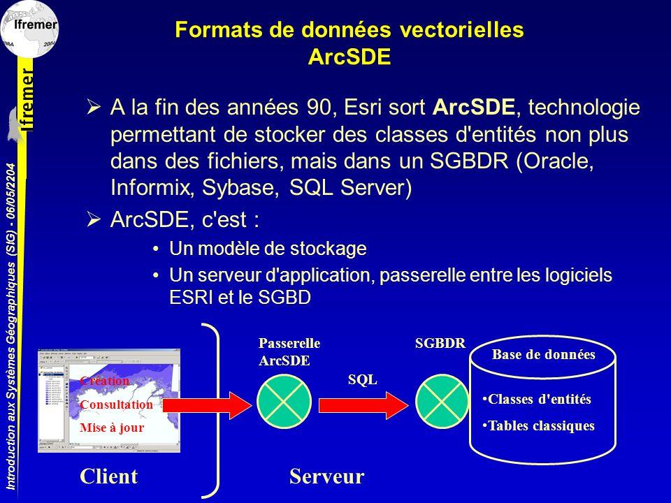 Formats de données vectorielles ArcSDE