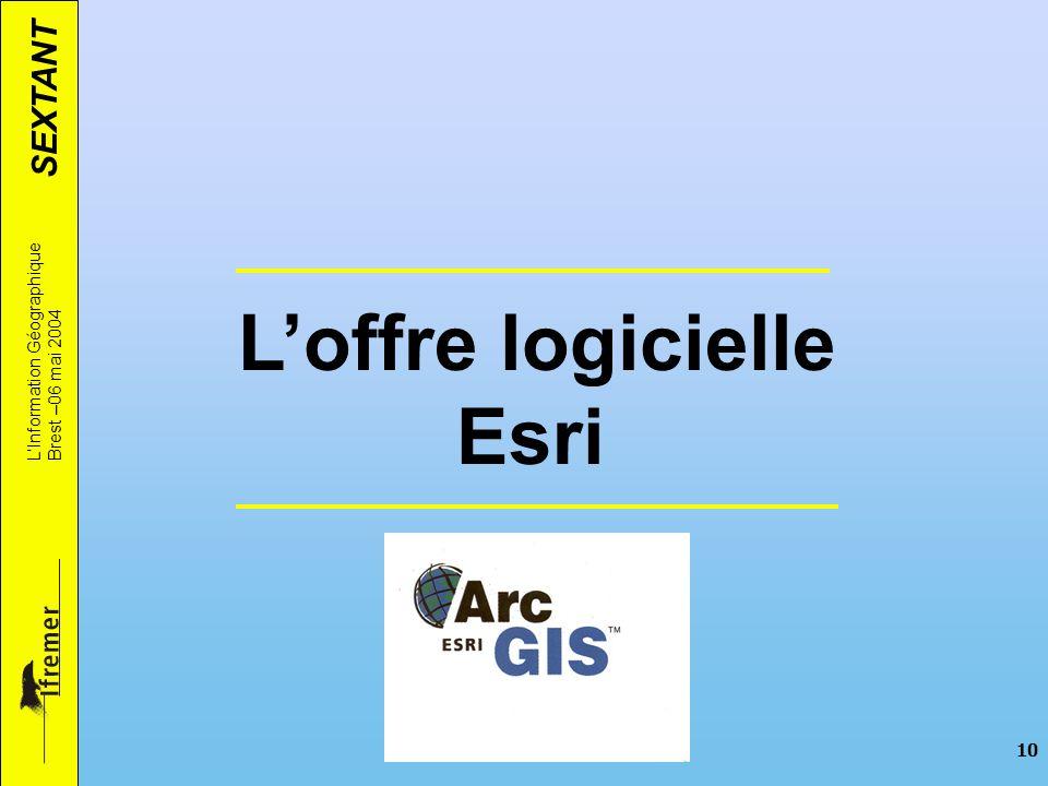 L'offre logicielle Esri L'Information Géographique Brest –06 mai 2004