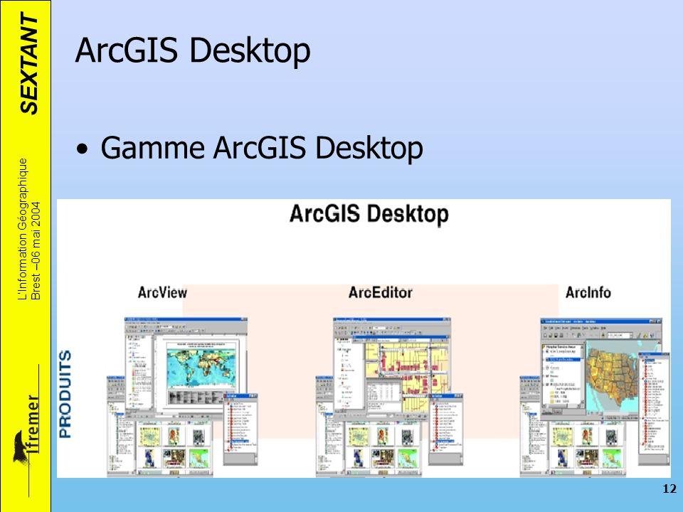 ArcGIS Desktop Gamme ArcGIS Desktop