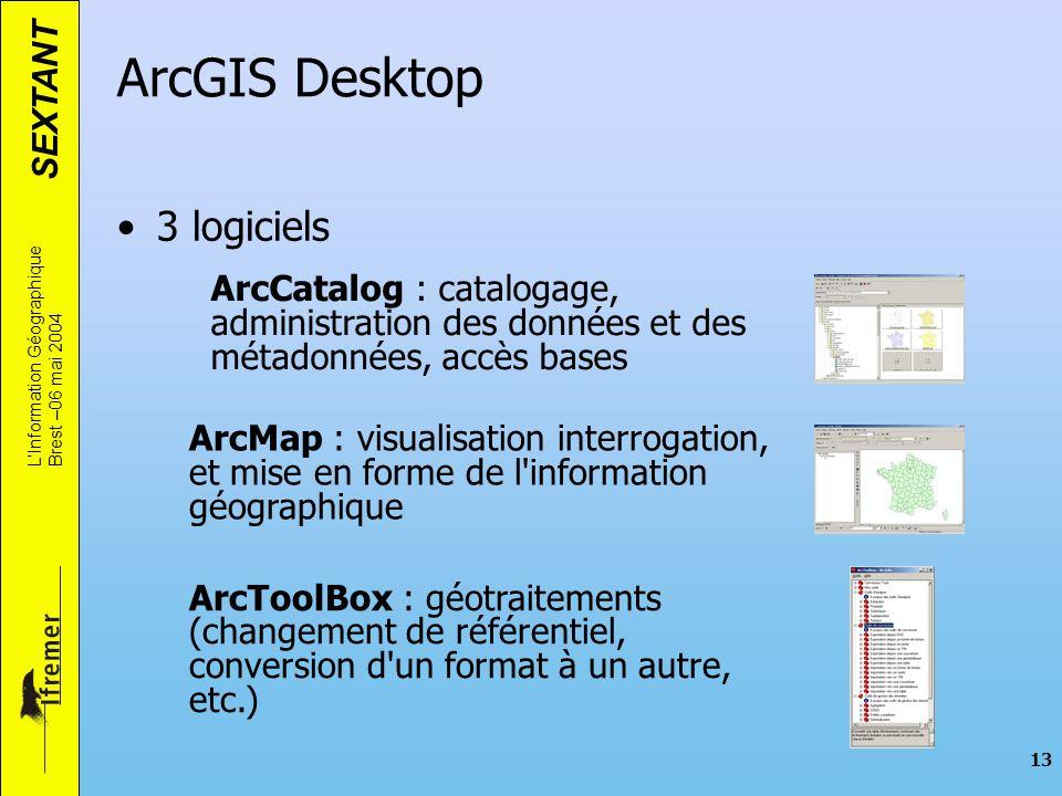 ArcGIS Desktop 3 logiciels