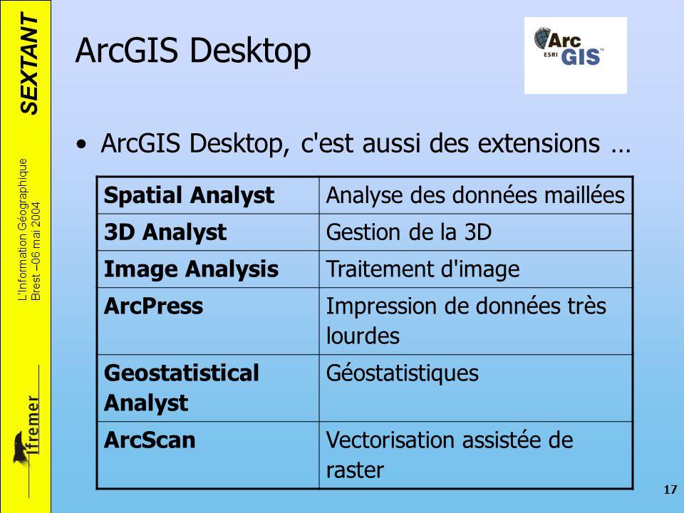 ArcGIS Desktop ArcGIS Desktop, c est aussi des extensions …