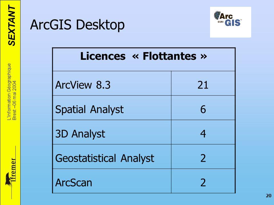 Licences « Flottantes »