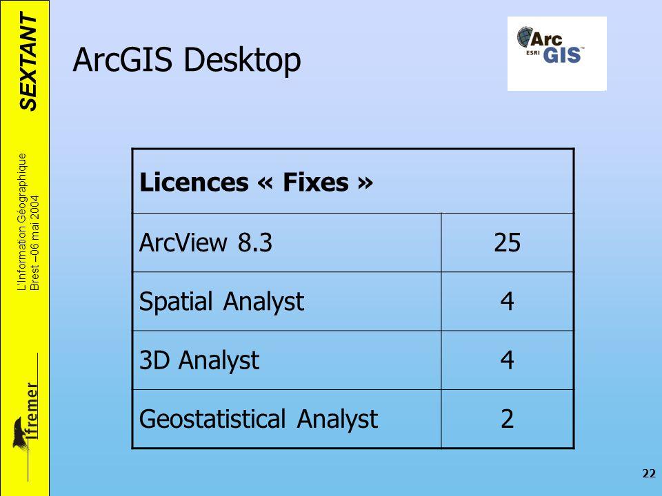 ArcGIS Desktop Licences « Fixes » ArcView 8.3 25 Spatial Analyst 4