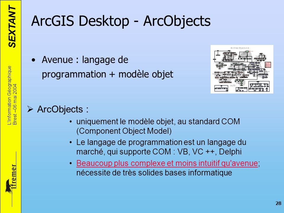ArcGIS Desktop - ArcObjects