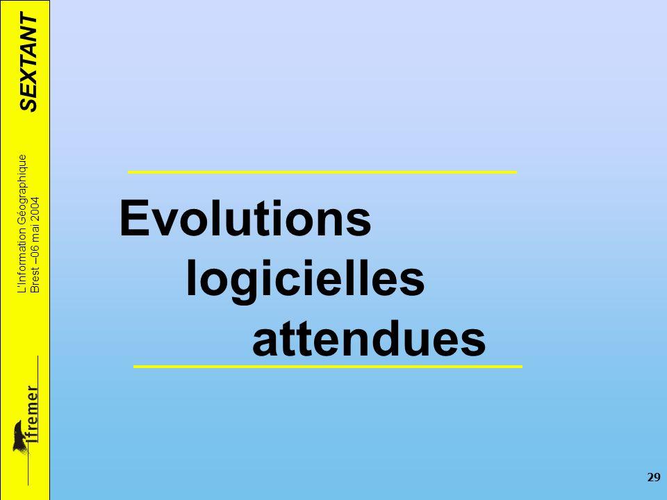 Evolutions logicielles attendues