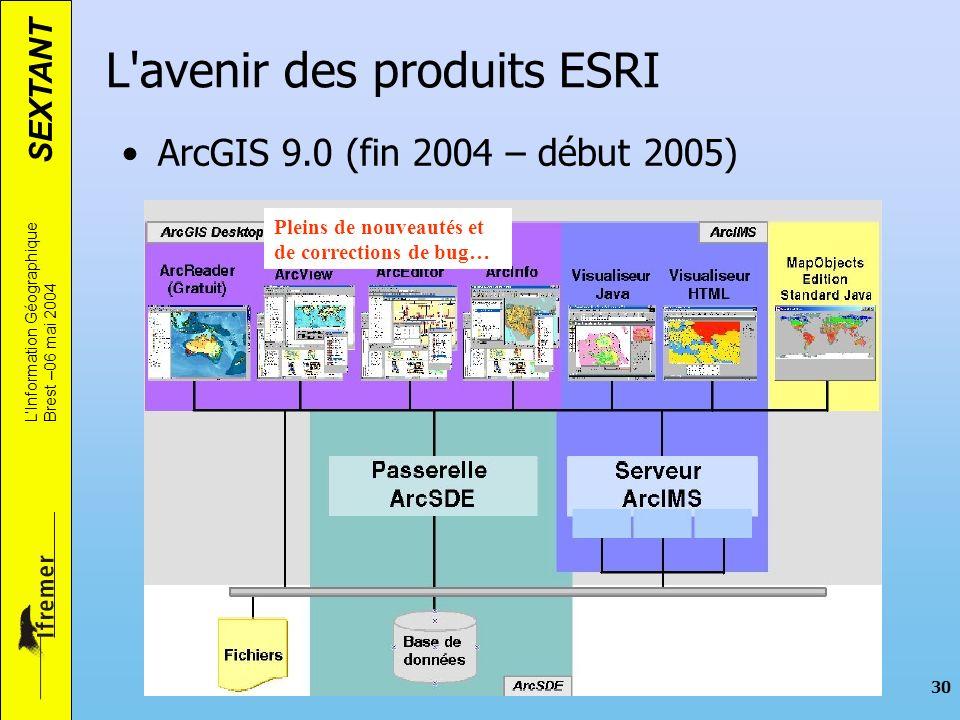 L avenir des produits ESRI