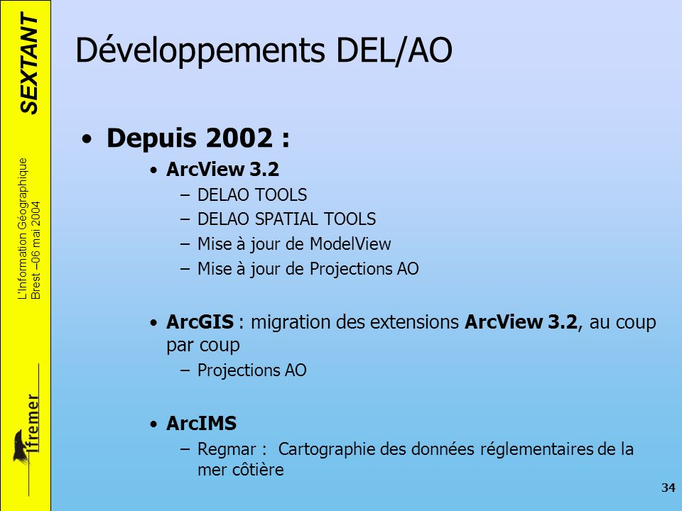Développements DEL/AO