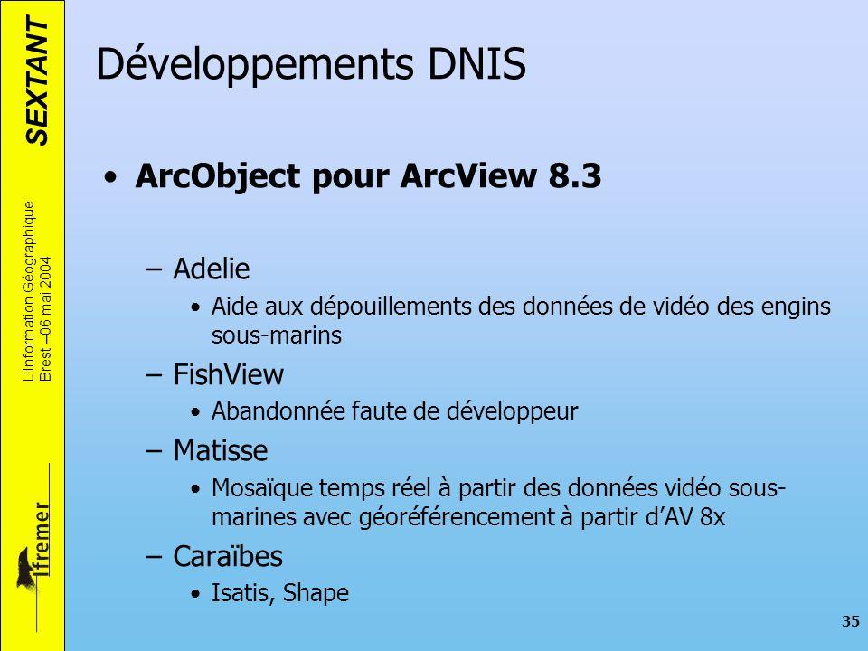 Développements DNIS ArcObject pour ArcView 8.3 Adelie FishView Matisse