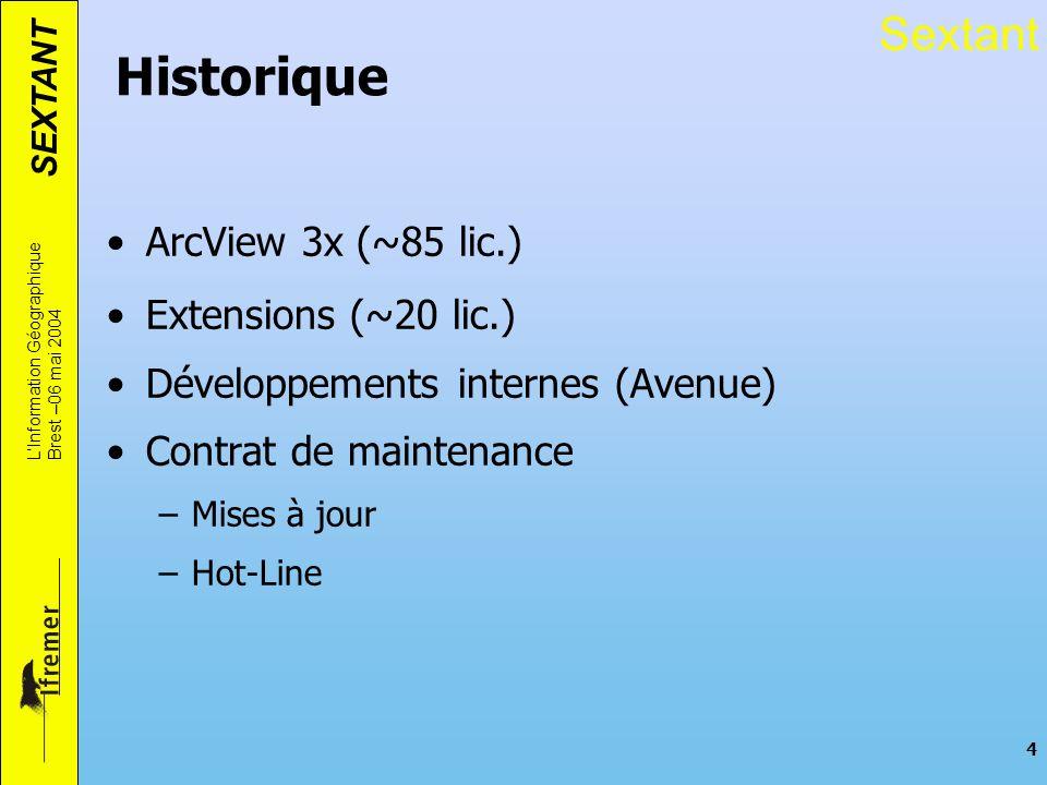 Historique Sextant ArcView 3x (~85 lic.) Extensions (~20 lic.)