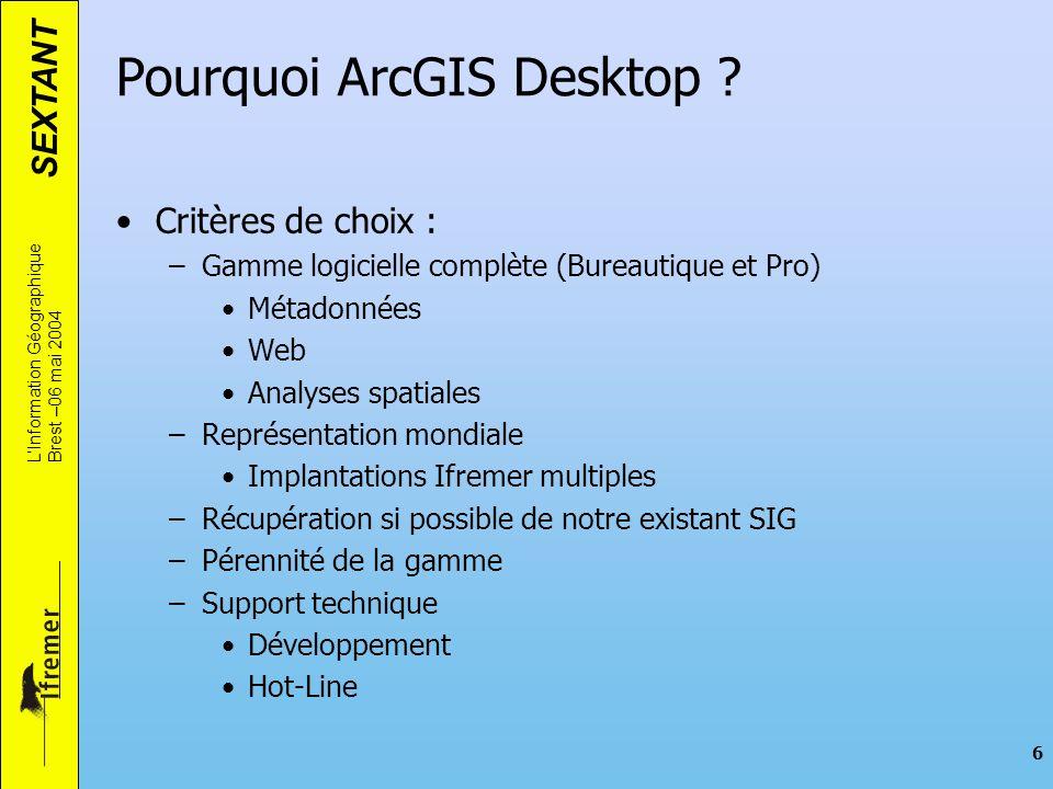 Pourquoi ArcGIS Desktop