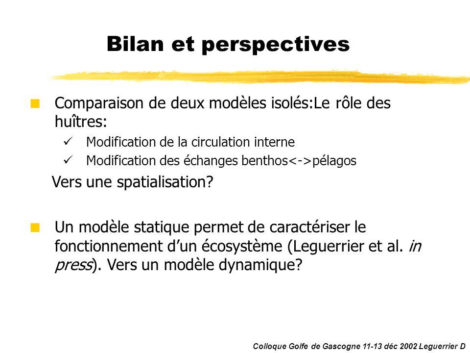 Bilan et perspectives Comparaison de deux modèles isolés:Le rôle des huîtres: Modification de la circulation interne.