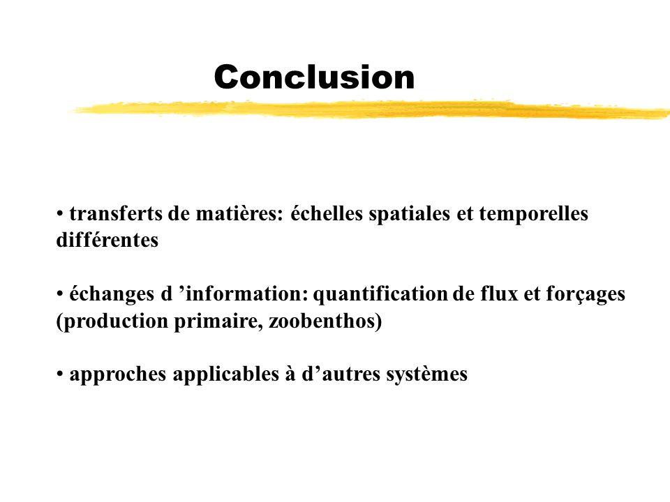 Conclusion transferts de matières: échelles spatiales et temporelles différentes.