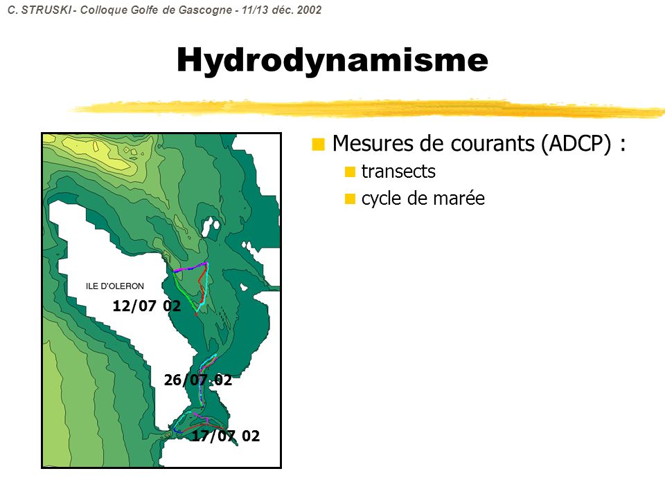 Hydrodynamisme Mesures de courants (ADCP) : transects cycle de marée