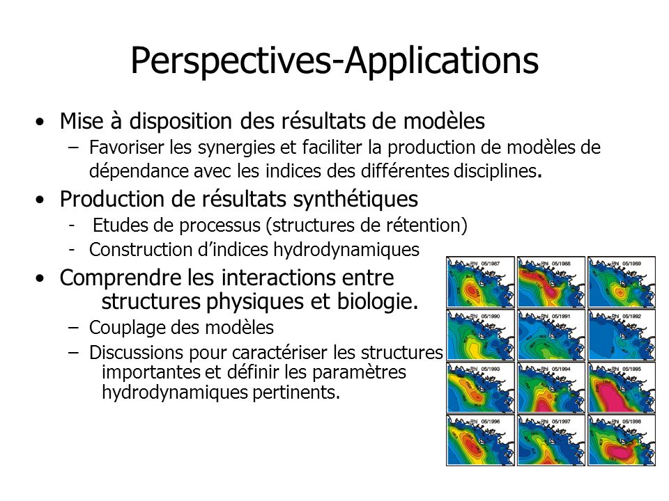 Perspectives-Applications