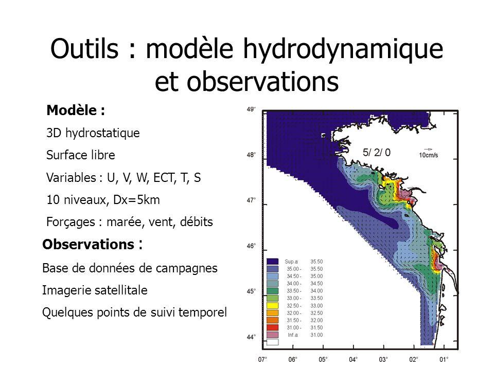Outils : modèle hydrodynamique et observations