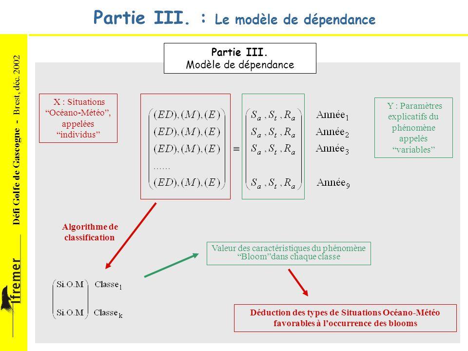 Partie III. : Le modèle de dépendance