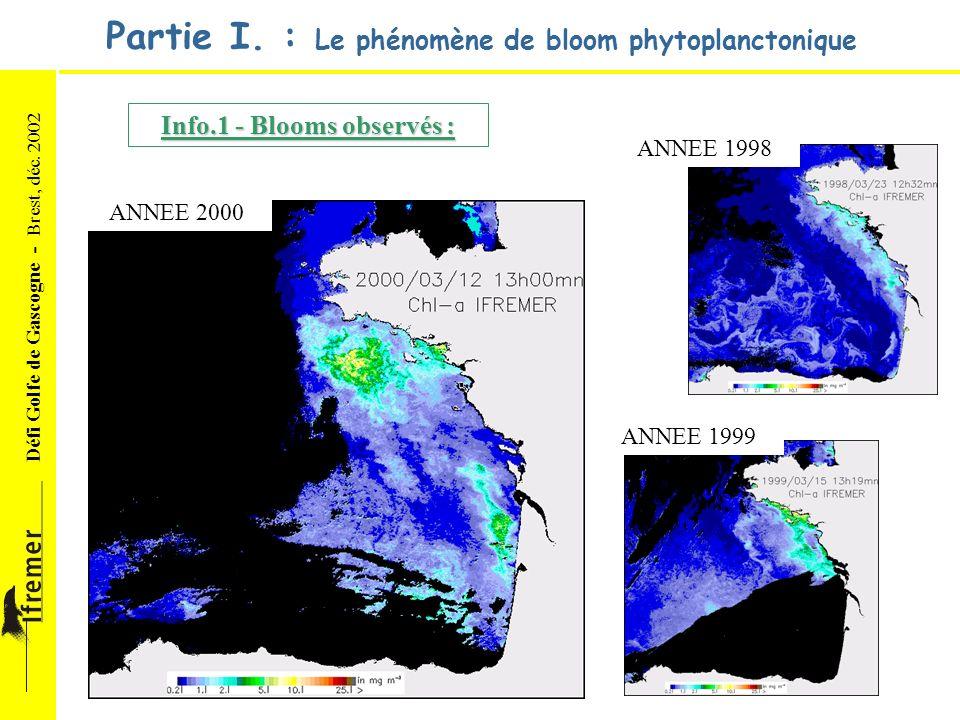 Partie I. : Le phénomène de bloom phytoplanctonique