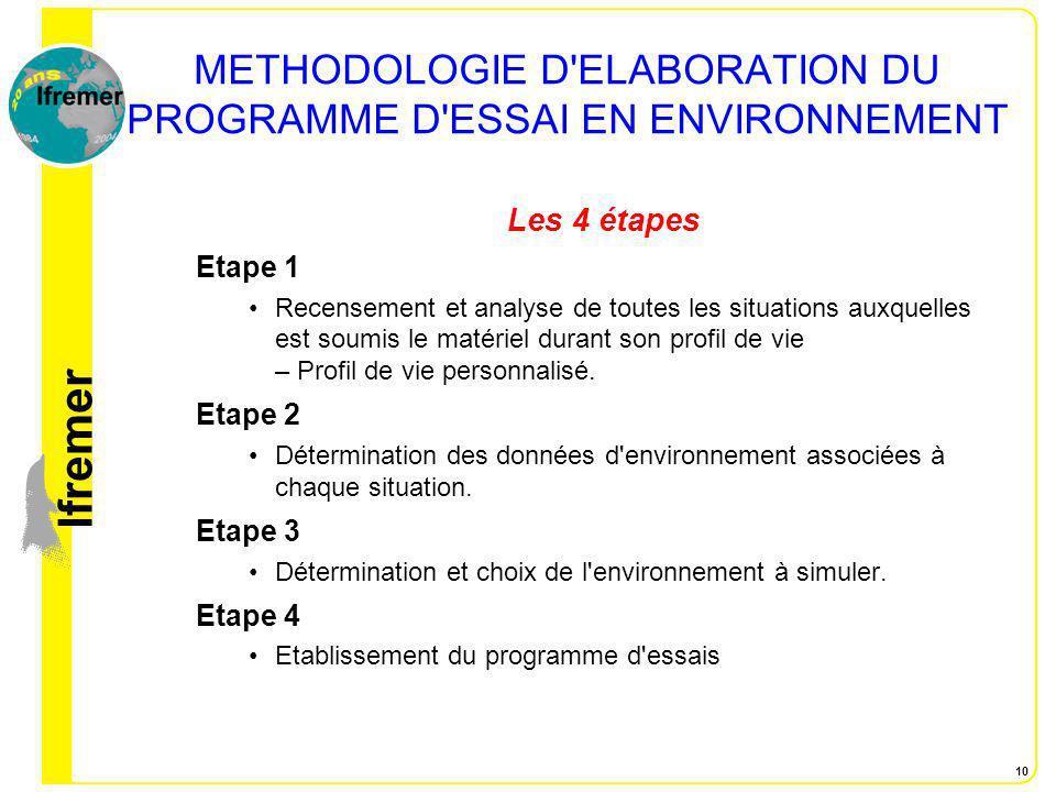 METHODOLOGIE D ELABORATION DU PROGRAMME D ESSAI EN ENVIRONNEMENT
