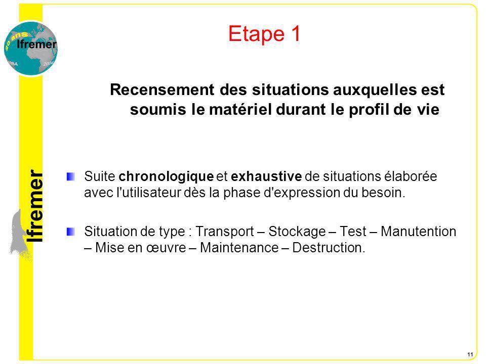 Etape 1 Recensement des situations auxquelles est soumis le matériel durant le profil de vie.