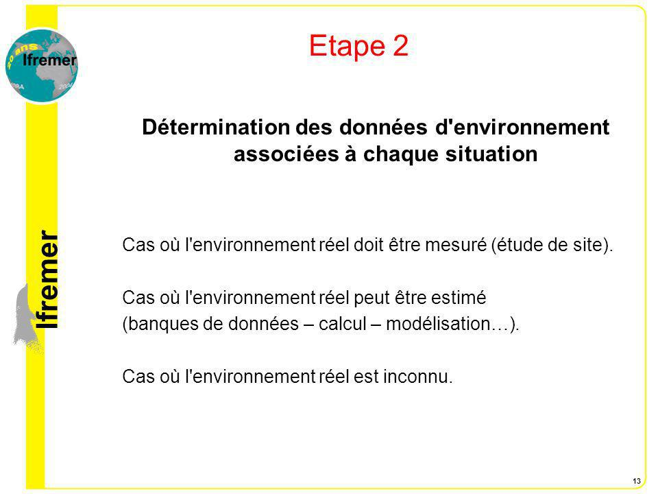 Détermination des données d environnement associées à chaque situation