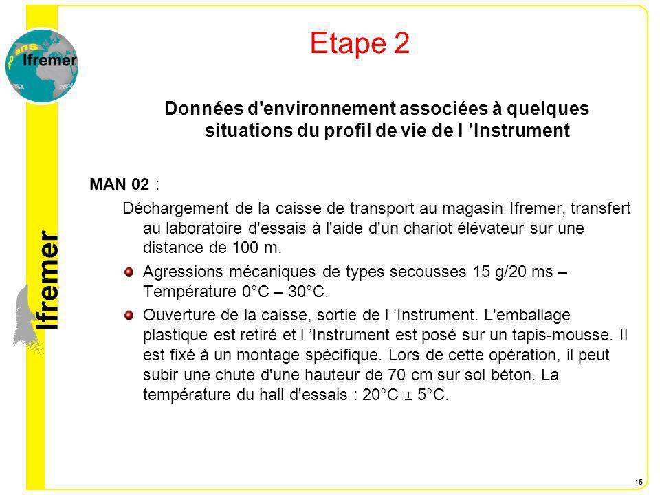 Etape 2 Données d environnement associées à quelques situations du profil de vie de l 'Instrument. MAN 02 :