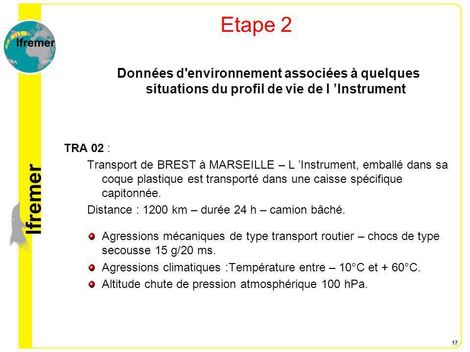 Etape 2 Données d environnement associées à quelques situations du profil de vie de l 'Instrument. TRA 02 :