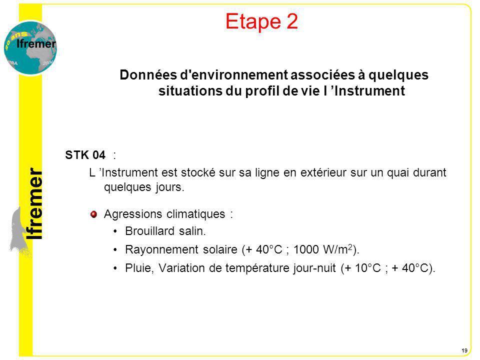 Etape 2 Données d environnement associées à quelques situations du profil de vie l 'Instrument. STK 04 :