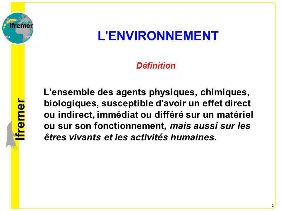 L ENVIRONNEMENT Définition.