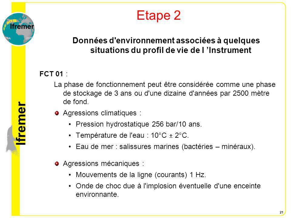Etape 2 Données d environnement associées à quelques situations du profil de vie de l 'Instrument. FCT 01 :