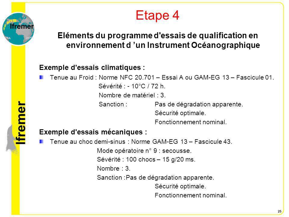 Etape 4 Eléments du programme d essais de qualification en environnement d 'un Instrument Océanographique.