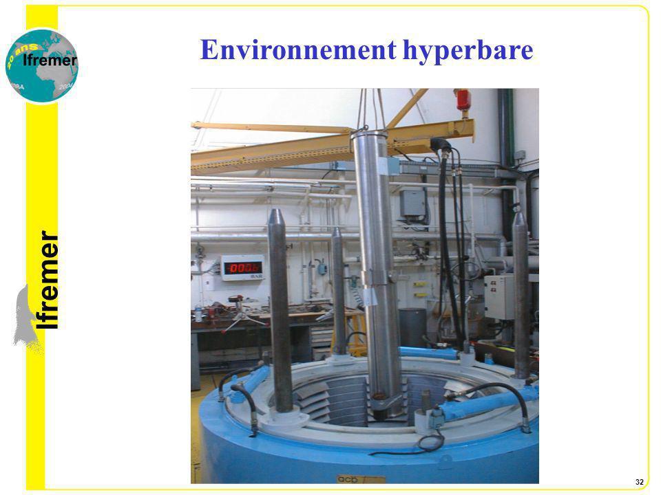 Environnement hyperbare