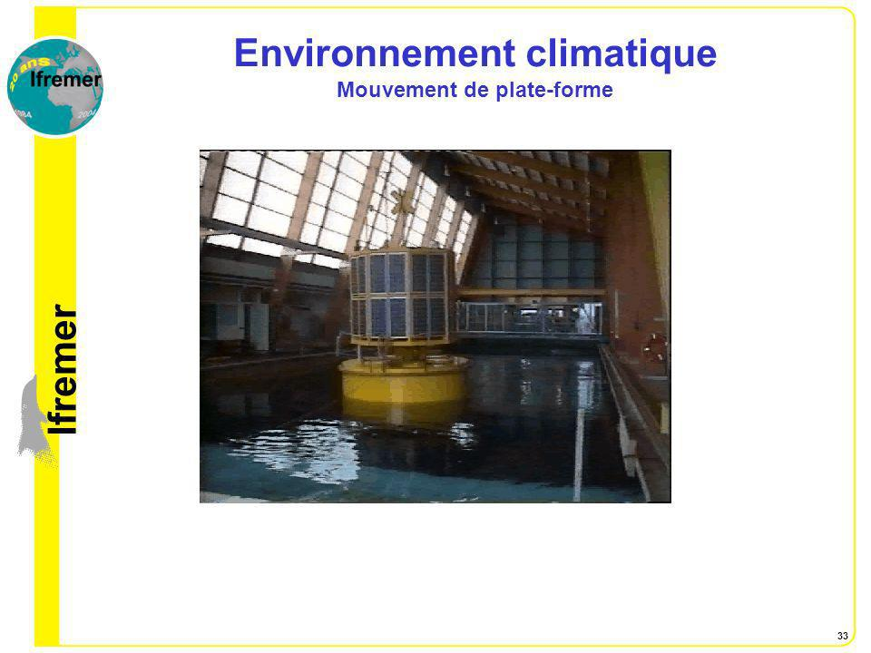 Environnement climatique Mouvement de plate-forme