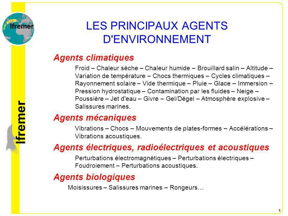 LES PRINCIPAUX AGENTS D ENVIRONNEMENT