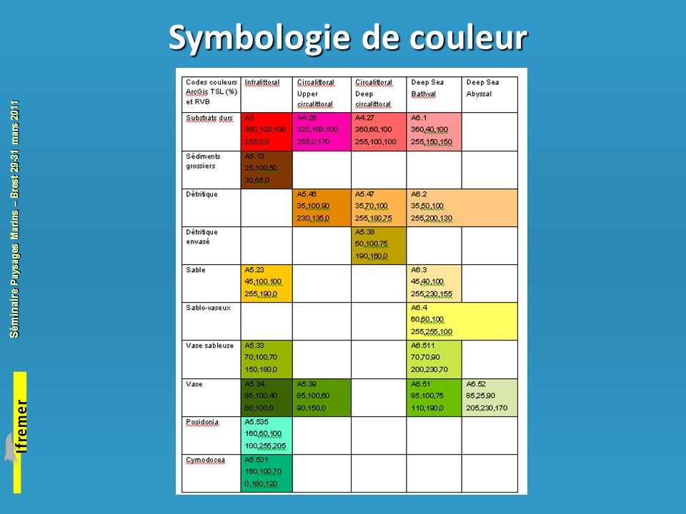 Symbologie de couleur I will briefly summarize the objectives of the contract, as laid out in the tender specification.