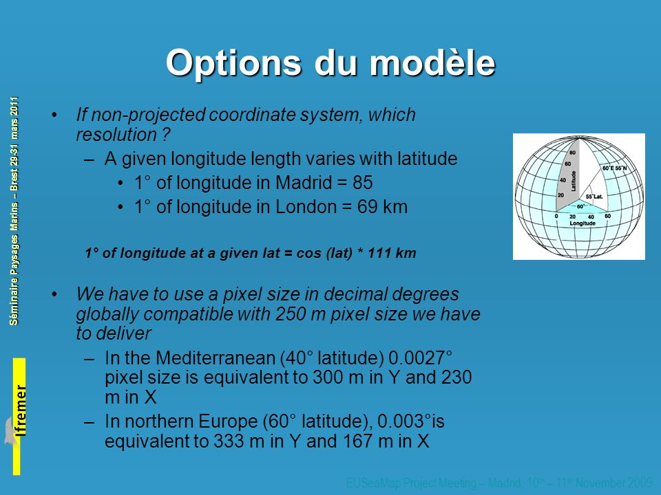 Options du modèle If non-projected coordinate system, which resolution A given longitude length varies with latitude.