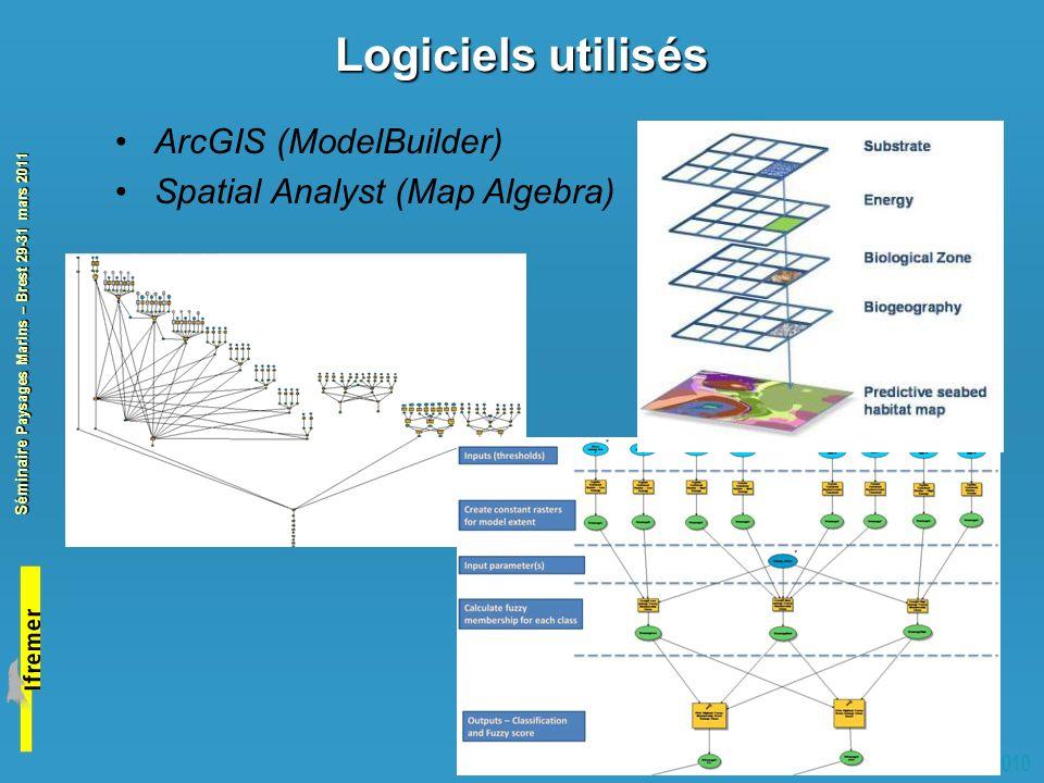 Logiciels utilisés ArcGIS (ModelBuilder) Spatial Analyst (Map Algebra)