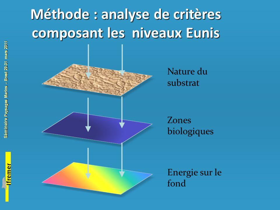 Méthode : analyse de critères composant les niveaux Eunis
