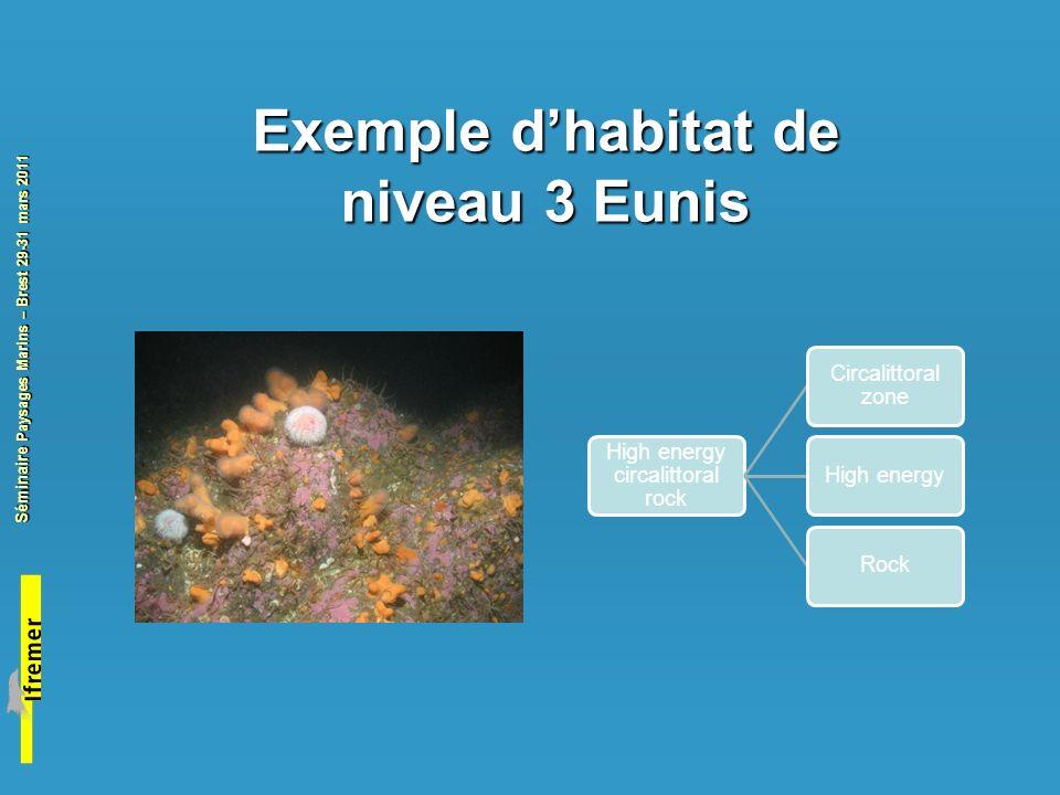 Exemple d'habitat de niveau 3 Eunis